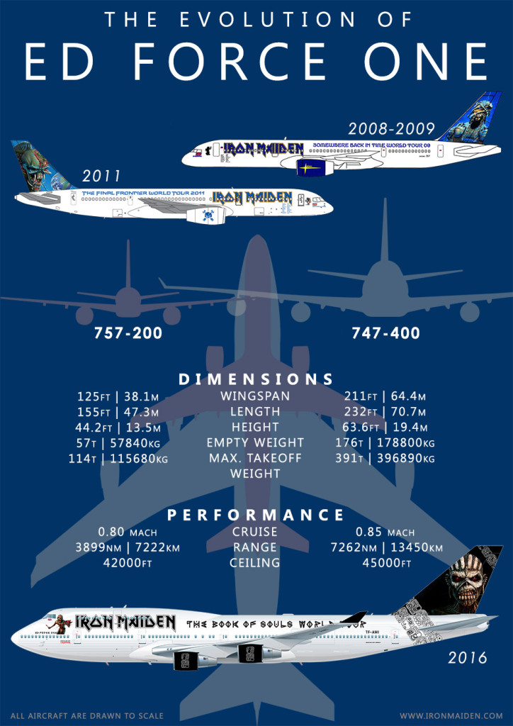 Ed_Force_One_Infographic
